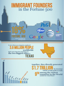 Infographic-immigrants-in-500s-v3